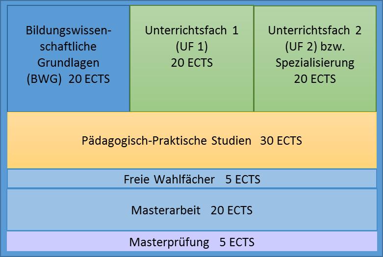 Mastertudium_2